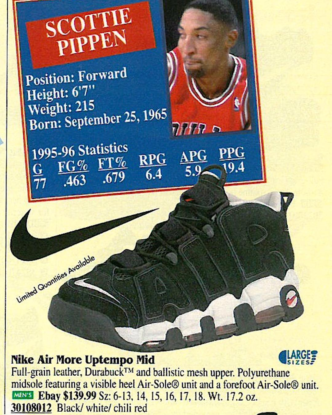 Nike Air More Uptempo // A Complete