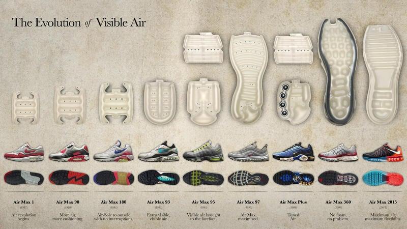 nike air max 360 evolution pack